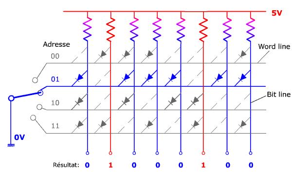 Diode circuit logique 28 images diode circuit logique for Circuit logique pdf
